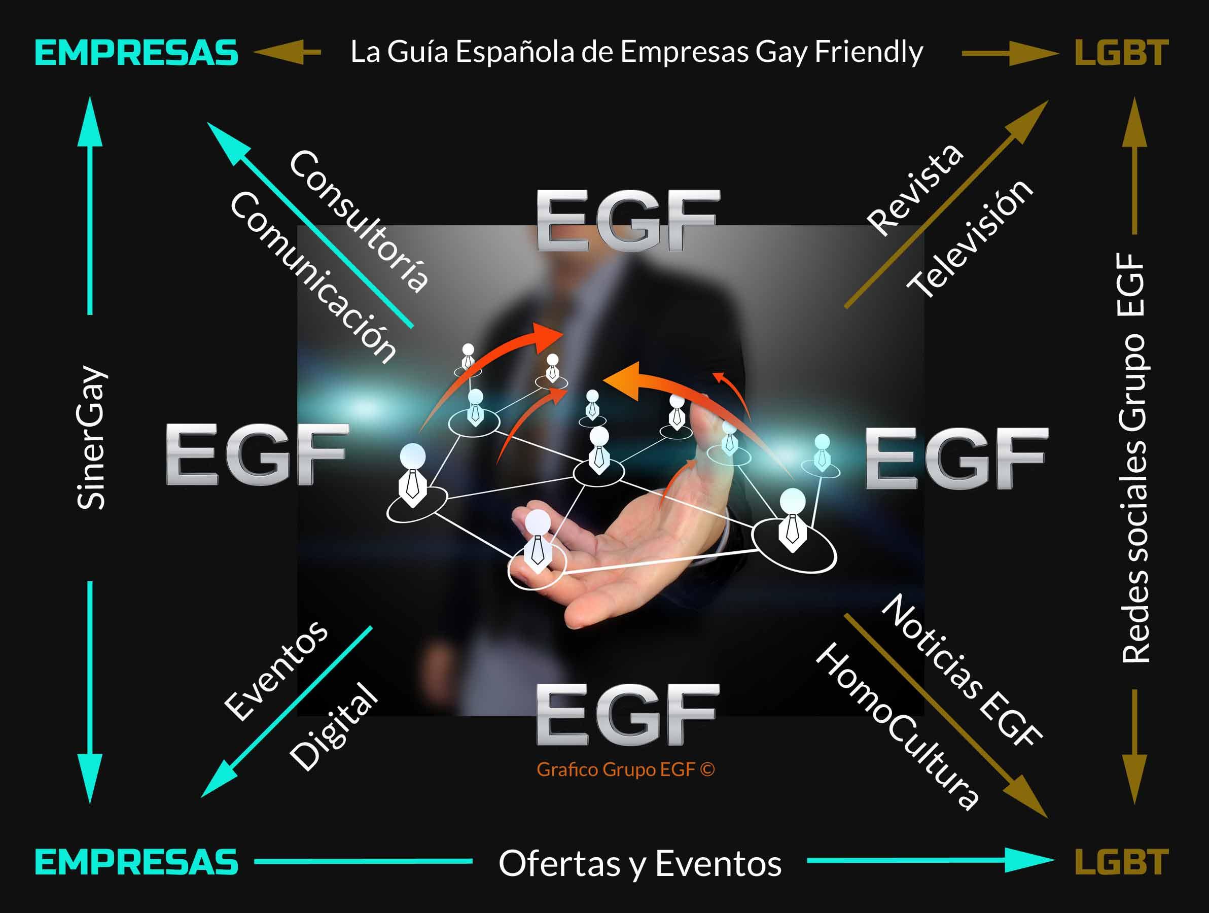 Grupo EGF es un concepto único, integral e interrelacional de Servicios y Contenidos dirigidos al público LGBT (Lesbianas, Gays, Bisexuales y Transexuales).